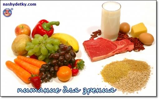 vitaminy-dlya-zreniya