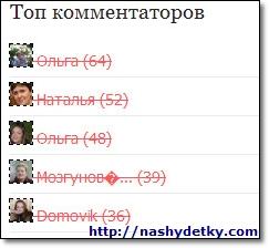 топ комментаторов ноябрь 2013