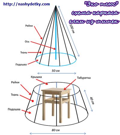 схема караса елки