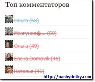 топ комментаторов декабрь 2013