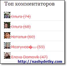топ комментаторов январь 2014