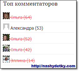 топ комментаторов февраль 2014