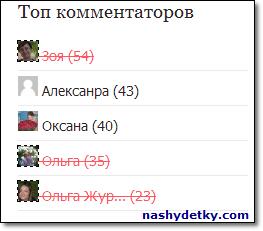 топ комментаторов май 2014