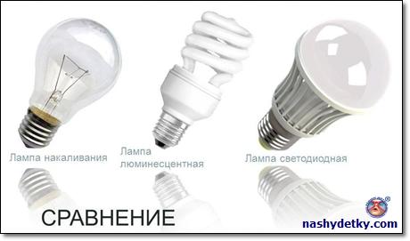 лампочка для настольной лампы